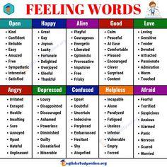 Useful List of 100 Feeling Words Essay Writing Skills, Book Writing Tips, English Writing Skills, Writing Words, Good Vocabulary, English Vocabulary Words, English Phrases, Learn English Grammar, Learn English Words