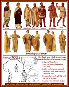 """Roman clothing styles, especially elite men's and women's ceremonial styles were remarkably stable.  How one dressed and how well one wore the traditional toga (men) or stola and palla (women) said much about your social status and maturity.  A male citizens put on his first toga (became """"togatus"""") at puberty in a special ceremony, and a woman would adopt matronly garb when first married."""