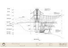 """IBUKU tells a story about bamboo, proclaiming it the """"future"""" of architecture through their Sharma Springs proposal Bamboo Architecture, Vernacular Architecture, Architecture Graphics, Architecture Plan, Interior Architecture, Green Building, Building A House, Bamboo House Design, Section Drawing"""