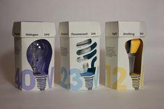 Spectrum Light Bulbs2