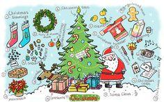 My 4th junior high english class: CHRISTMAS VOCABULARY