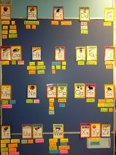 Successful Strategies for Kindergarten and First Grade: Word Wall