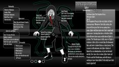 DIGITIAL CREEPYPASTA OC REFERENCE: High Voltage by InvaderIka on ...