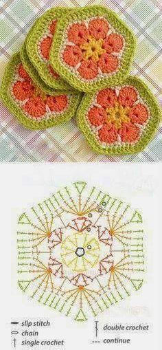 Transcendent Crochet a Solid Granny Square Ideas. Inconceivable Crochet a Solid Granny Square Ideas. Crochet African Flowers, Crochet Flower Patterns, Crochet Designs, Crochet Flowers, Crochet Diagram, Crochet Chart, Crochet Motif, Crochet Pincushion, Crochet Pillow