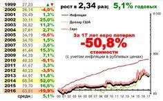 Иностранная валюта EUR www.incashwetrust.biz