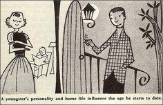 1950sunlimited:  When Children Start Dating 1951