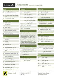VI Editor Cheat Sheet from ericg. VI Editor shortcuts and modes.