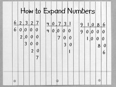 Math Place Value Chart | ALEX Lesson Plan: Explorations in Place Value #mathtutoringideas