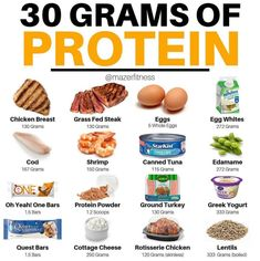 💥💥PROTEIN SOURCES💥💥 – 🔥Yo, you know that thing called protein? Th… 💥💥PROTEIN SOURCES💥💥 – 🔥Yo, you know that thing called protein? That thing that build muscle or helps you to preserve muscle mass in a fat… Sport Nutrition, Proper Nutrition, Fitness Nutrition, Diet And Nutrition, Nutrition Education, Cheese Nutrition, Nutrition Guide, Nutrition Classes, Nutrition Activities