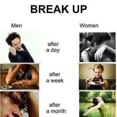 Boys vs Girls Love Break up Reactions