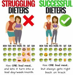 A post shared by Carter Good Fat loss Coach ( on Jun 1 2018 at PDT Losing weight requires a diligent effort of eating right A post shared by Carter Good Fat loss Coach (Carter Good Coach Carter, Weight Loss Plans, Weight Loss Program, Diet Program, 2 Week Weight Loss Plan, Weight Loss Rewards, Weight Loss Challenge, Weight Loss Journey, Losing Weight Tips