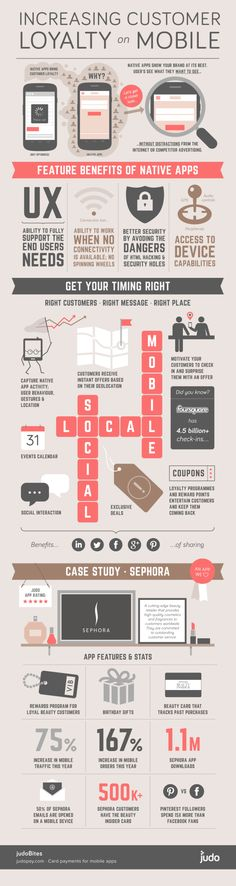 [Infographie] Comment fidéliser via appli mobile ? || Increasing customer loyalty on mobile #infographic #marketing