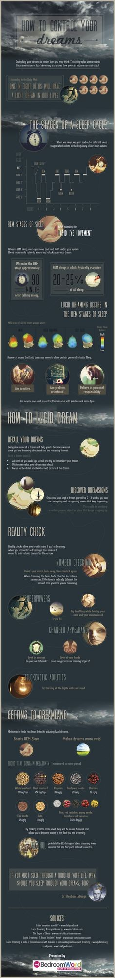 Infographic- How to control your dreams