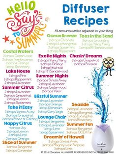 Friday is my favorite day!! Especially when it is the last day of the school year for me! :) That means more sunny days and long summer nights are just around the corner. Here are a bunch of diffuser recipes that are refreshing blends to put you in the mood for summer! Remember the drops are just suggestions you can always modify as you see fit! Also these are great combos of oils that could also be used for rollers soaps dryer balls etc. Think of these as a jumping off point for things…