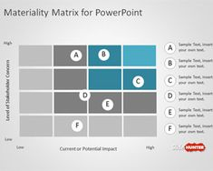 Simple Materiality matrix template for PowerPoint is a Corporate Social Responsibility template that you can use to represent the level of shareholder concern and current or potential impact #presentations