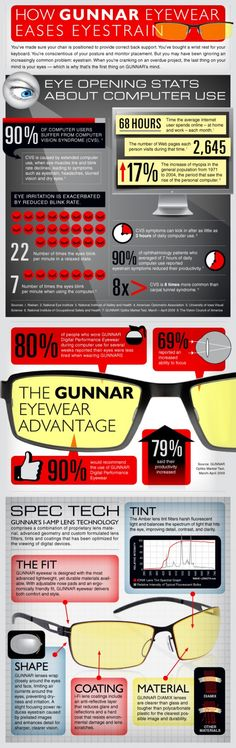 """More of an """"Info-ad-graphic"""", this was commissioned by Gunnar Eyewear and PCWorld to show off their high-end, hi-tech eyewear. Eye Strain, Optician, New Technology, Eyewear, Infographic, Social Media, Digital, Contents, Lens"""