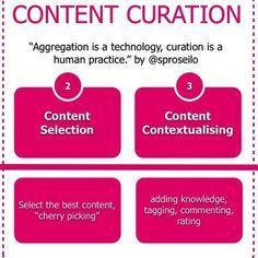 60+ #Content Curation Tools | #SocialMedia Today