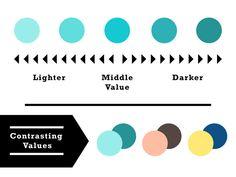 デザイン基本原則のひとつ「コントラスト」の効果的な使い方を、具体的なサンプル例と一緒にまとめています。