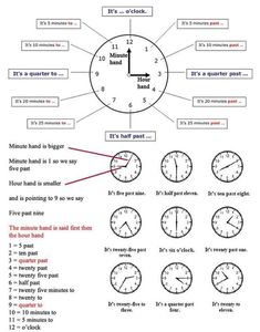 Learn to tell the time in English using video and pictures. A great free lesson to help who are learning to tell the time in English - learning basic English Learn English Grammar, Learn English Words, English Phrases, English Language Learning, English Writing, English Study, English Lessons, Learning Spanish, Teaching English