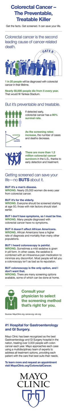 Get the facts. Get screen for colorectal cancer.: