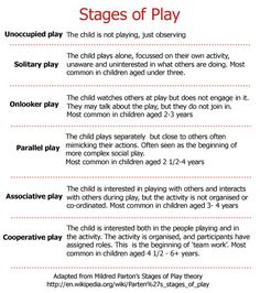 Stages of play.  Children's play behaviors develop in predictable ways.