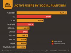 #Facebook Buys #WhatsApp for $19 Billion, But Why?