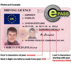 Driving Licence Checks - DVLA Licence checking online with Licence Monitor | Driving Monitor