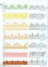 bicos de croche para fraldas de bebe com grafico - Pesquisa Google