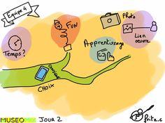 Équipe 4 - synthèse en dessin - #museomixleman #museomix cc @museomixleman