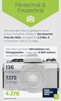 """wlw-Wissen zur Branche Filmtechnik & Fototechnik: """"Phantom"""" - Das teuerste Foto der Welt kommt von dem Australier Peter Lik und wurde für stolze 5,2 Mio. €  in Las Vegas versteigert. Infos zur Branche finden Sie unter wlw.de!"""