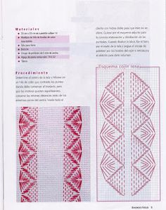 Vagonite/Swedish Weaving Pattern Diagram