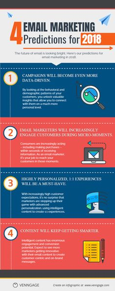 Email marketing forecast for the coming year: Plan for more data-driven decision making, hyper-personalization and the rise of 'smart' content.