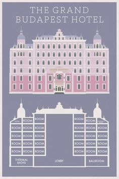 Incredibly mimialist posters of Wes Anderson houses. And by houses, I also mean boats, trees and hotels.
