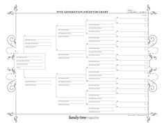 Basic Genealogy Forms Traditional 5 Generation Ancestor Chart