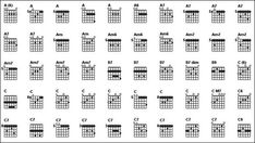 Guitar Tabs - Guitar tabs are a bad way to learn guitar?