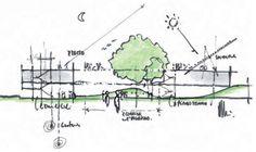 È di Renzo Piano il progetto della scuola del futuro