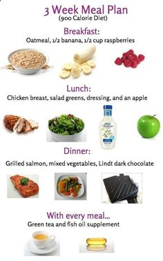 Quick weight loss starvation