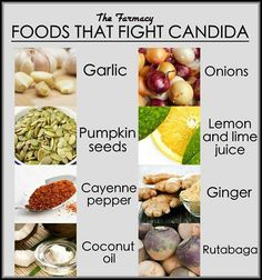Candida cure with new diet Candida Fungus, Anti Candida Diet, Candida Diet Recipes, Candida Yeast, Candida Cleanse, Candida Symptoms, Bananas, Yeast Free Diet, Vitamins