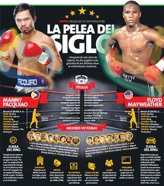 Floyd Mayweather vs Manny Pacquiao: Guía para entender la pelea