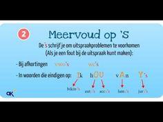 Spellingregels deel 2: Meervouden - YouTube