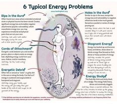 Meditation tips, energy problems, spirituality Corps Éthérique, Aura Reading, Vie Motivation, Aura Colors, Spirit Science, Psychic Development, Holistic Healing, Spiritual Awakening, Witchcraft