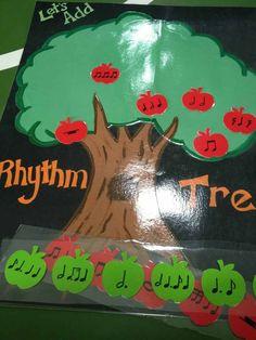 Elementary music classroom. Rhythm tree idea i got from Artie Almeida at 2012 TMEA conference. Se podría hacer un árbol del ritmo ternario, uno del binario... de manera que aprendan a diferenciar.