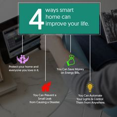 4 ways smart home can improve your life! Source: http://bit.ly/1l0T1z8