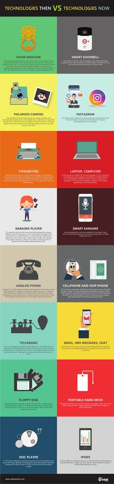 Technology: Then & Now Karaoke Player, Infographics, Announcement, Technology, Text Posts, Tech, Infographic, Tecnologia, Info Graphics