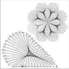 Resultado de imagen para string art tutorial