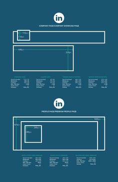 2016 Social Media Image Dimensions [Cheat Sheet]
