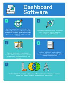 Inbound Marketing, Content Marketing, Internet Marketing, Mobile Marketing, Marketing Plan, Business Marketing, Digital Marketing, Process Infographic, Infographic Templates