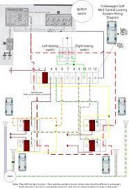 Vw Ignition Switch Wiring Diagram Google Search Diagram Wire Google Search