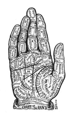 Map of the Hand