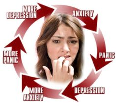 Depression and Anxiety often occur together. Mental health counseling or therapy may help with both depression and anxiety panic disorder | panic-away-for-panic-attacks.jpg